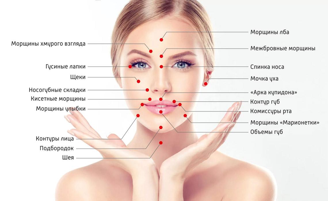 Инъекционная косметология в Косметологии Медитэкс в Петропавловске-Камчатском